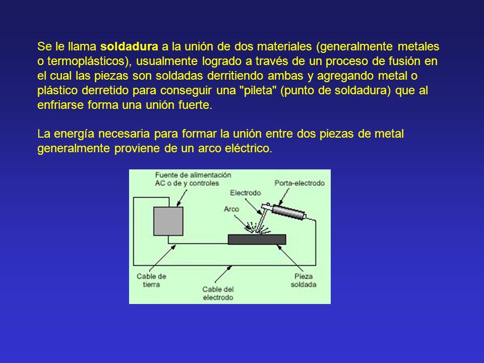 No se deben realizar operaciones de soldadura en las proximidades de cubas de desengrase con productos clorados o sobre piezas húmedas.
