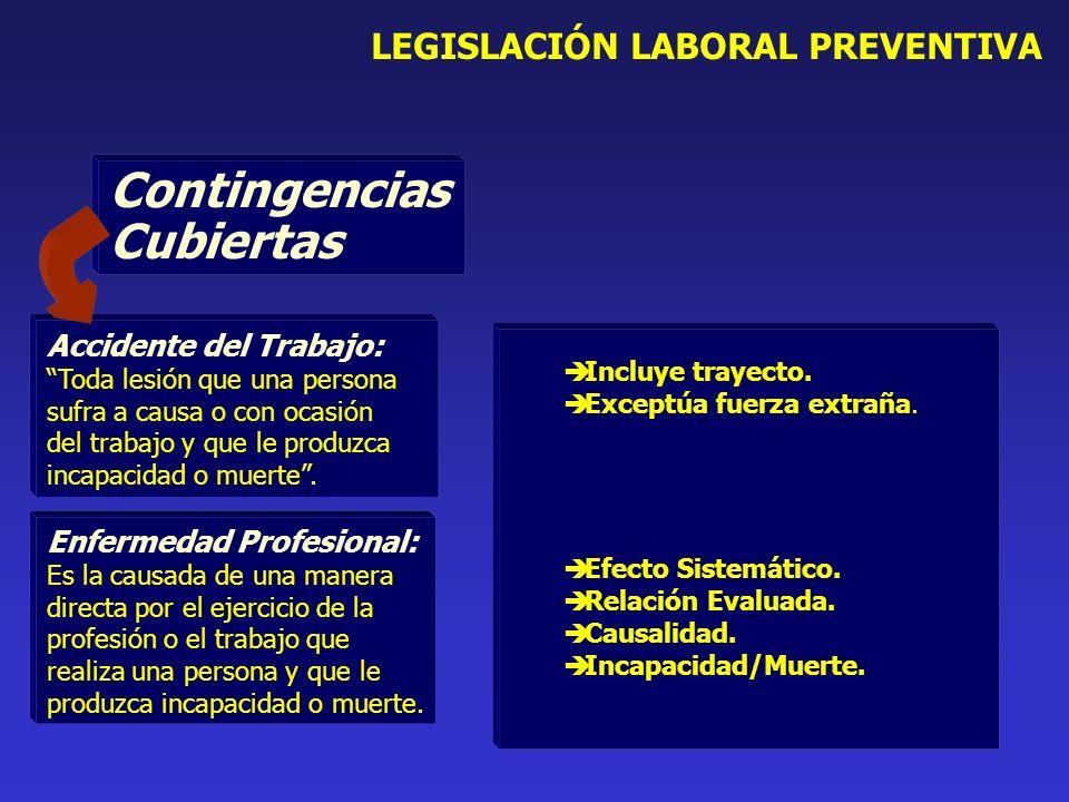 Contingencias Cubiertas LEGISLACIÓN LABORAL PREVENTIVA Incluye trayecto.