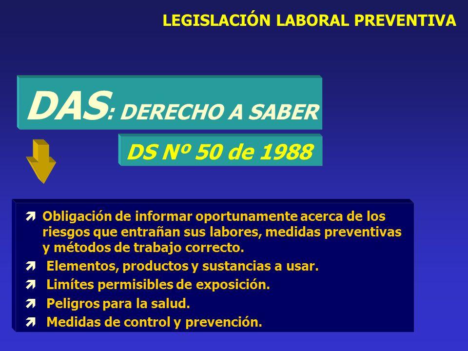 DAS : DERECHO A SABER LEGISLACIÓN LABORAL PREVENTIVA Obligación de informar oportunamente acerca de los riesgos que entrañan sus labores, medidas preventivas y métodos de trabajo correcto.