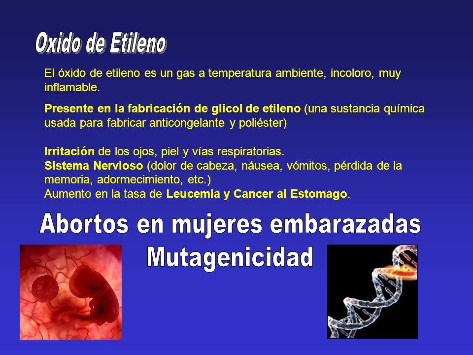 El óxido de etileno es un gas a temperatura ambiente, incoloro, muy inflamable. Presente en la fabricación de glicol de etileno (una sustancia química