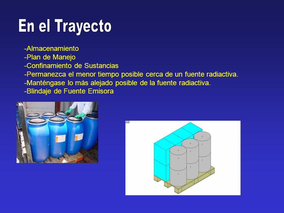 -Almacenamiento -Plan de Manejo -Confinamiento de Sustancias -Permanezca el menor tiempo posible cerca de un fuente radiactiva. -Manténgase lo más ale