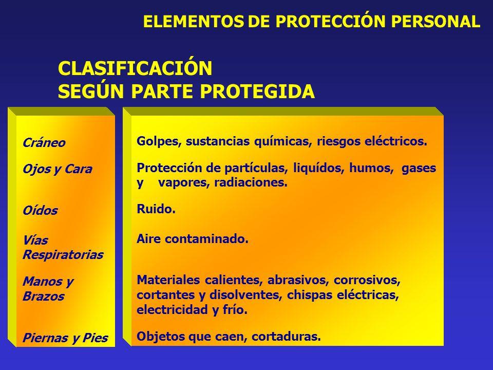 CLASIFICACIÓN SEGÚN PARTE PROTEGIDA ELEMENTOS DE PROTECCIÓN PERSONAL Cráneo Ojos y Cara Oídos Vías Respiratorias Manos y Brazos Piernas y Pies Golpes, sustancias químicas, riesgos eléctricos.