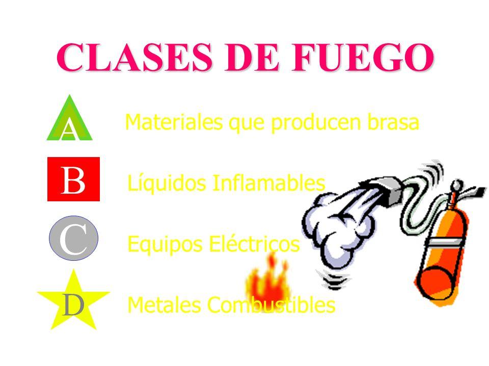 CLASES DE FUEGO A B C D Materiales que producen brasa Líquidos Inflamables Equipos Eléctricos Metales Combustibles