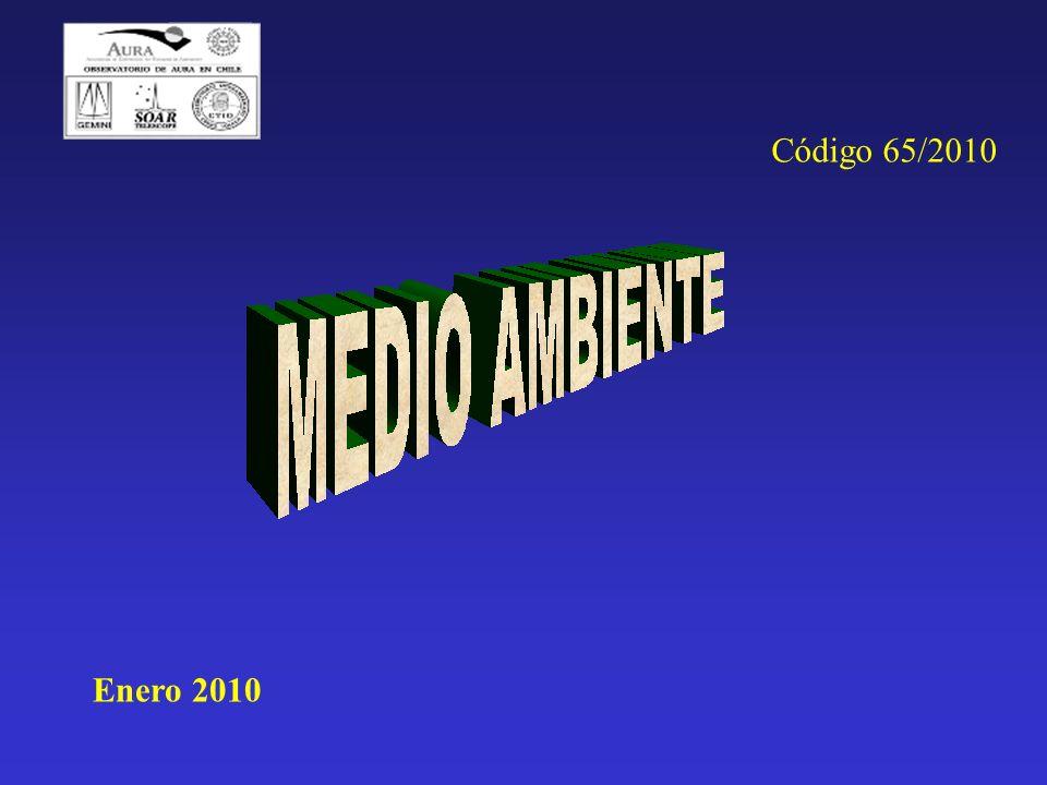 MEDIO AMBIENTE Opciones de Control PROGRAMAS DE MONITOREO Progr.