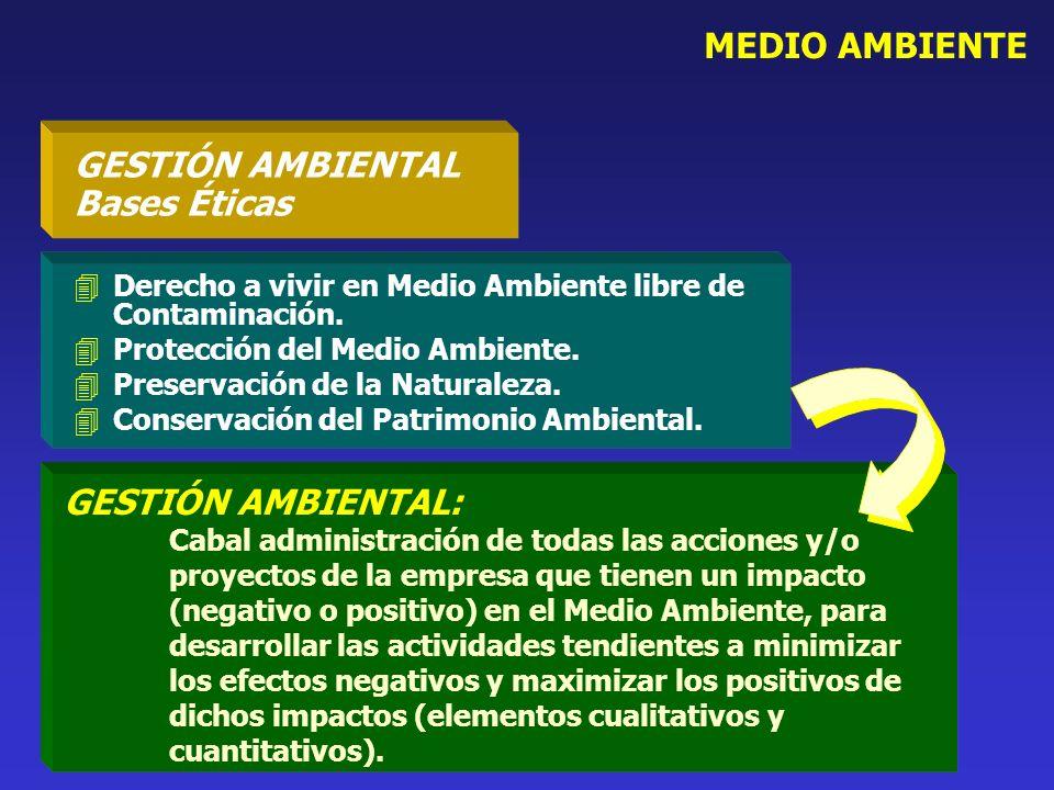 MEDIO AMBIENTE GESTIÓN AMBIENTAL: Cabal administración de todas las acciones y/o proyectos de la empresa que tienen un impacto (negativo o positivo) e