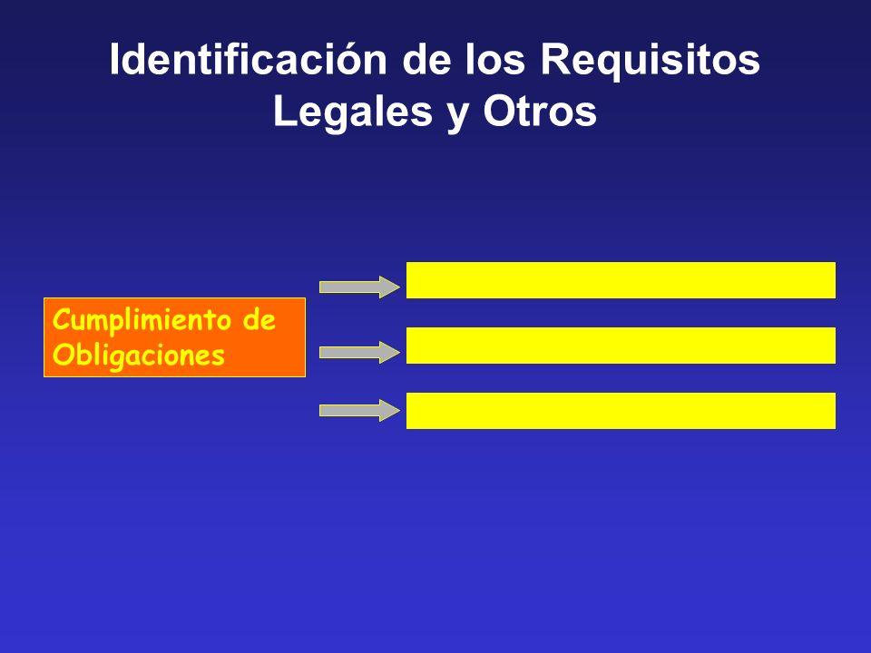 Cumplimiento de Obligaciones Requisitos Legales Compromisos: p.ej.