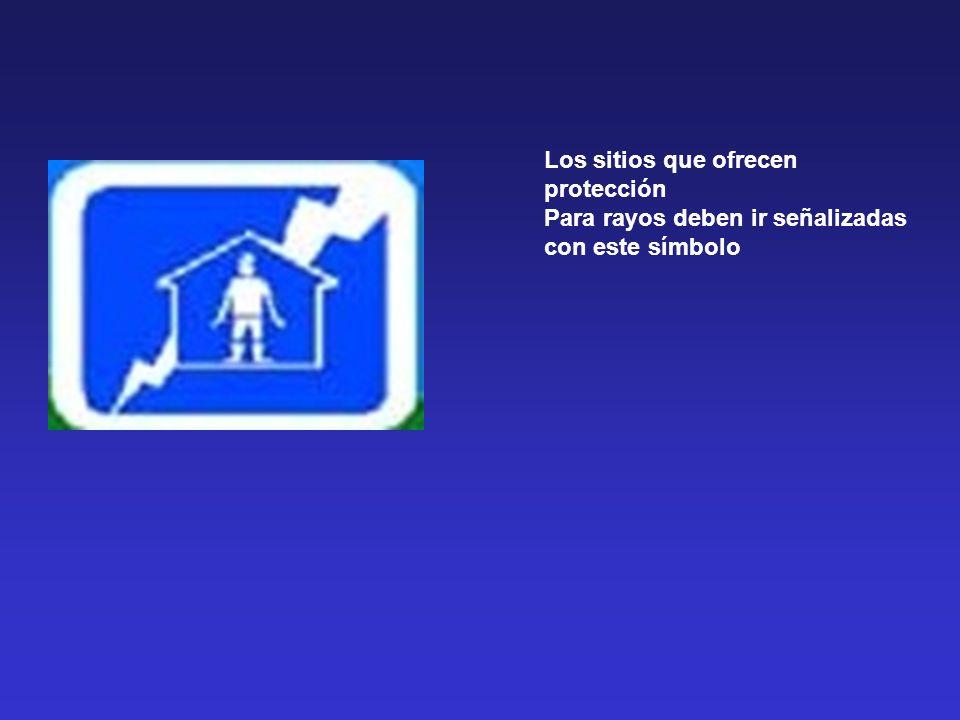 Los sitios que ofrecen protección Para rayos deben ir señalizadas con este símbolo