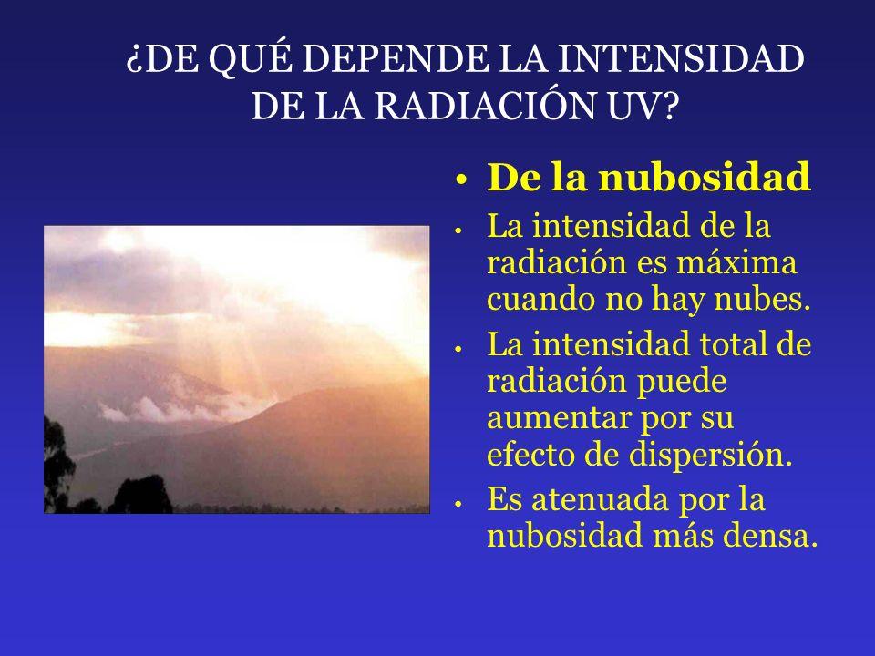 ¿DE QUÉ DEPENDE LA INTENSIDAD DE LA RADIACIÓN UV? De la nubosidad La intensidad de la radiación es máxima cuando no hay nubes. La intensidad total de