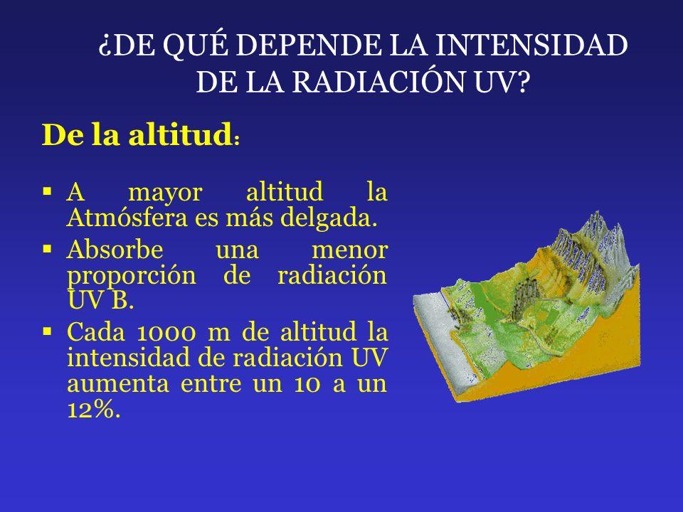 ¿DE QUÉ DEPENDE LA INTENSIDAD DE LA RADIACIÓN UV? De la altitud : A mayor altitud la Atmósfera es más delgada. Absorbe una menor proporción de radiaci