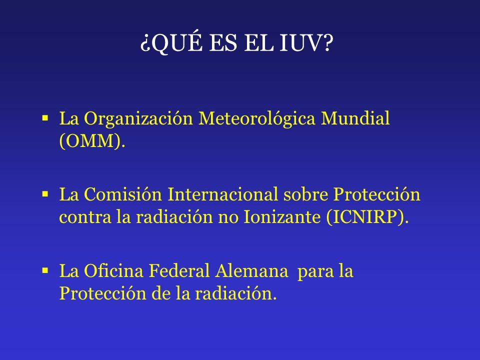 ¿QUÉ ES EL IUV? La Organización Meteorológica Mundial (OMM). La Comisión Internacional sobre Protección contra la radiación no Ionizante (ICNIRP). La