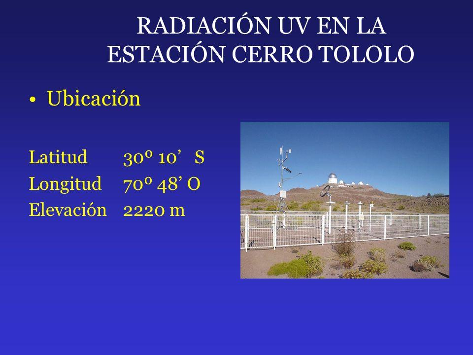 RADIACIÓN UV EN LA ESTACIÓN CERRO TOLOLO Ubicación Latitud30º 10 S Longitud70º 48 O Elevación2220 m