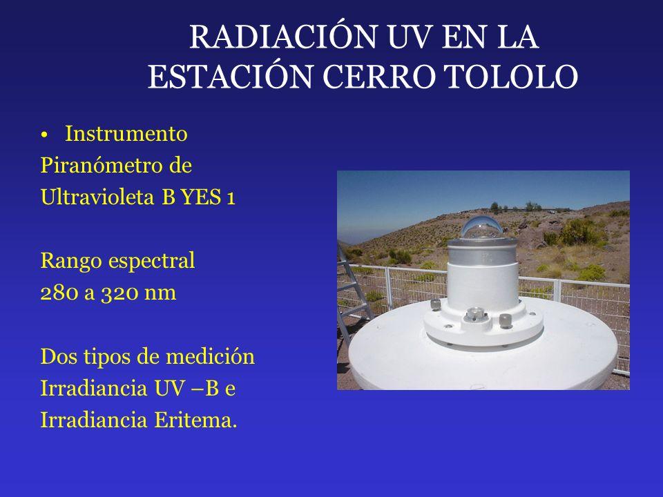 RADIACIÓN UV EN LA ESTACIÓN CERRO TOLOLO Instrumento Piranómetro de Ultravioleta B YES 1 Rango espectral 280 a 320 nm Dos tipos de medición Irradianci