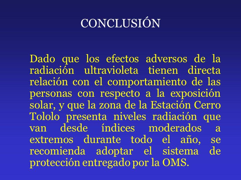 CONCLUSIÓN Dado que los efectos adversos de la radiación ultravioleta tienen directa relación con el comportamiento de las personas con respecto a la