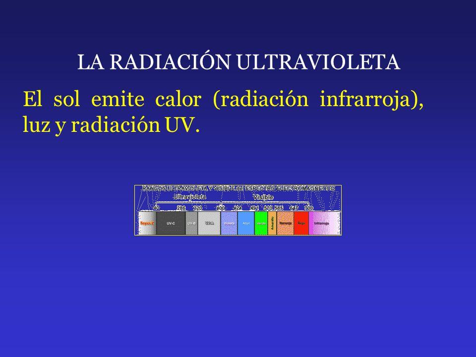 LA RADIACIÓN ULTRAVIOLETA El sol emite calor (radiación infrarroja), luz y radiación UV.
