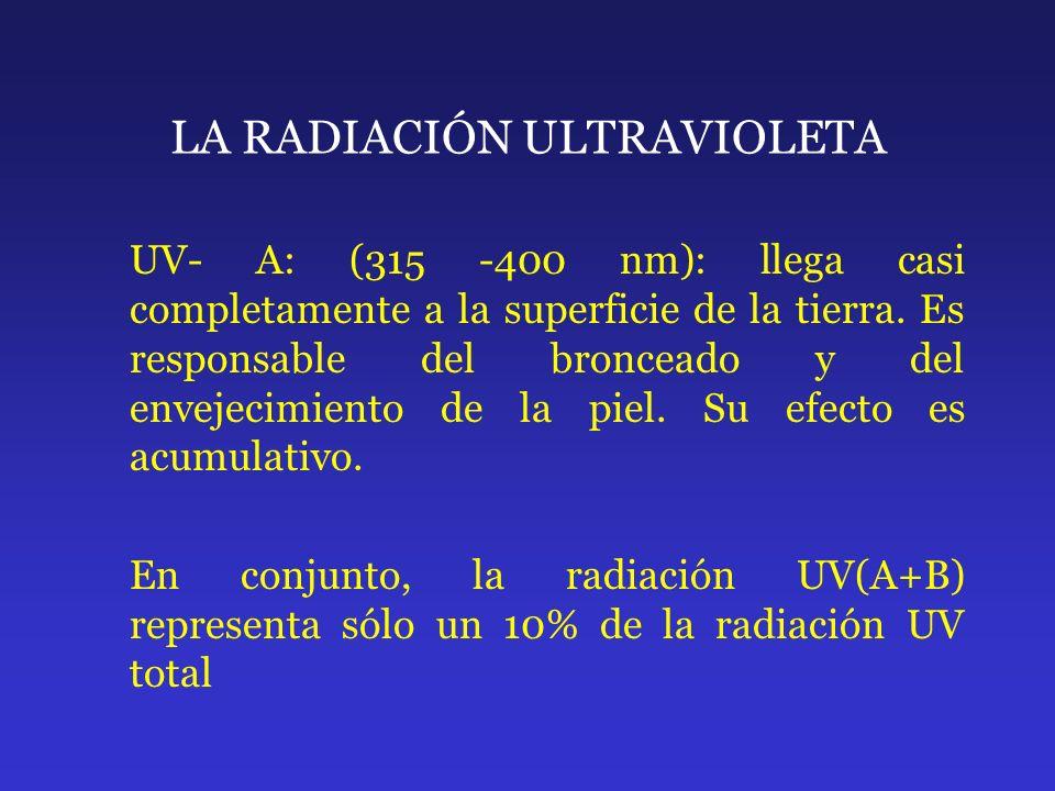 LA RADIACIÓN ULTRAVIOLETA UV- A: (315 -400 nm): llega casi completamente a la superficie de la tierra. Es responsable del bronceado y del envejecimien