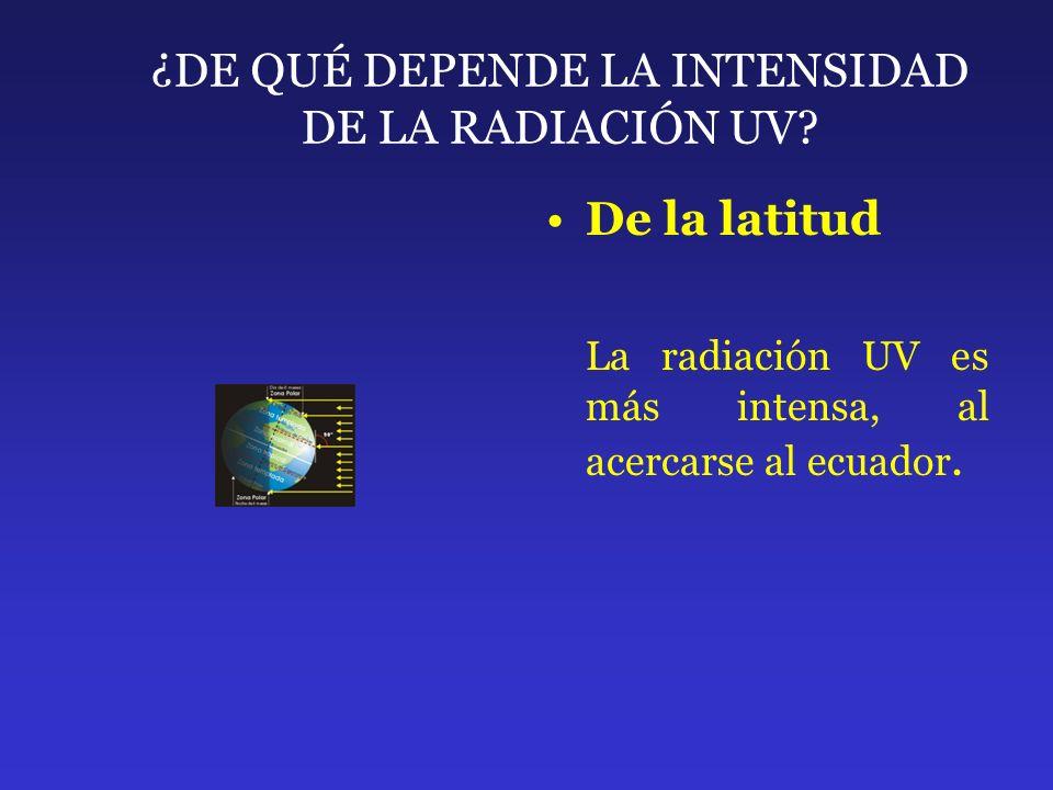 ¿DE QUÉ DEPENDE LA INTENSIDAD DE LA RADIACIÓN UV? De la latitud La radiación UV es más intensa, al acercarse al ecuador.