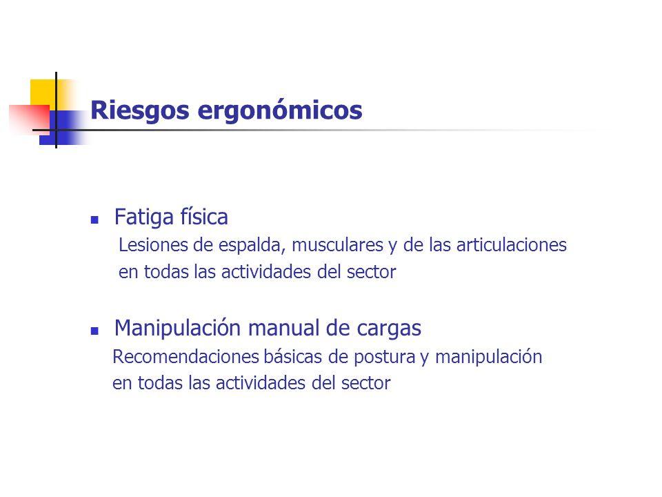 Riesgos ergonómicos Fatiga física Lesiones de espalda, musculares y de las articulaciones en todas las actividades del sector Manipulación manual de c