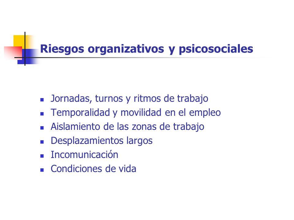 Riesgos organizativos y psicosociales Jornadas, turnos y ritmos de trabajo Temporalidad y movilidad en el empleo Aislamiento de las zonas de trabajo D