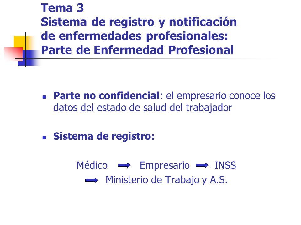 Tema 3 Sistema de registro y notificación de enfermedades profesionales: Parte de Enfermedad Profesional Parte no confidencial: el empresario conoce l