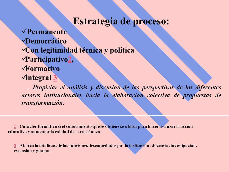 Estrategia de proceso: Permanente Democrático Con legitimidad técnica y política Participativo2,2 Formativo Integral 33.