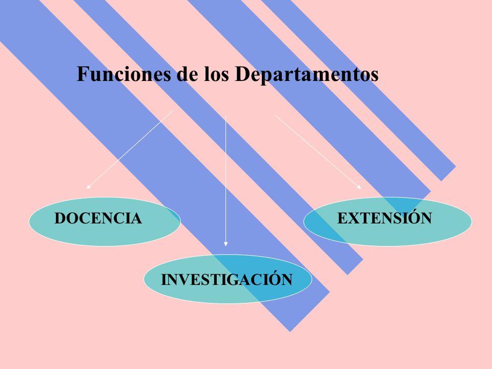 Funciones de los Departamentos DOCENCIA INVESTIGACIÓN EXTENSIÓN