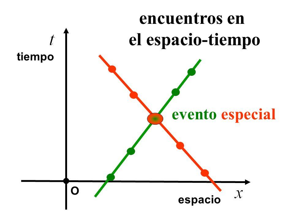 O encuentros en el espacio-tiempo evento especial espacio tiempo
