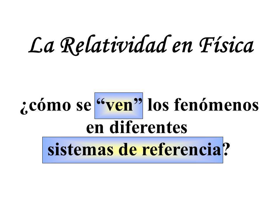 ¿cómo se ven los fenómenos en diferentes sistemas de referencia? La Relatividad en Física