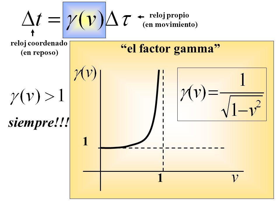 el factor gamma 1 1 reloj coordenado (en reposo) reloj propio (en movimiento) siempre!!!