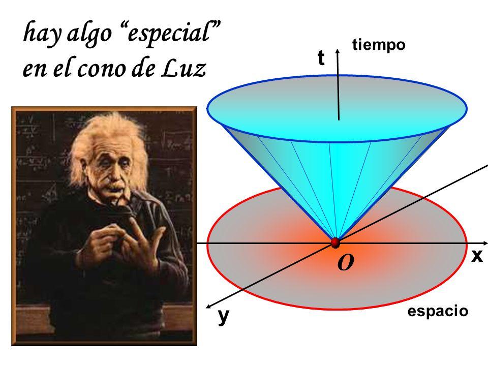 x t y tiempo espacio O hay algo especial en el cono de Luz