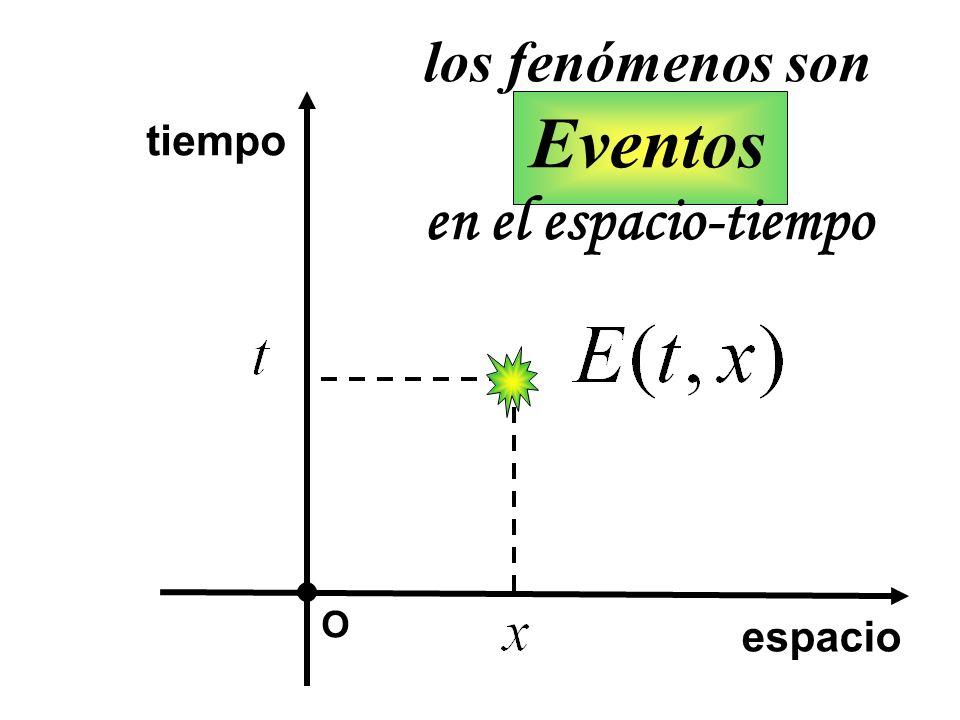 los fenómenos son Eventos en el espacio-tiempo O espacio tiempo