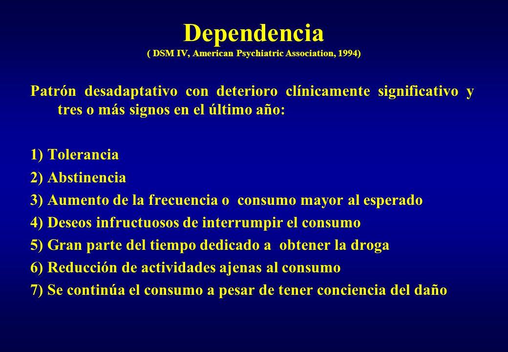 Abuso de sustancias ( DSM IV, American Psychiatric Association, 1994) Patrón desadaptativo con deterioro clínico y tres o más signos en el último año: 1.Incapacidad de cumplir con obligaciones laborales, de estudio o domésticas.