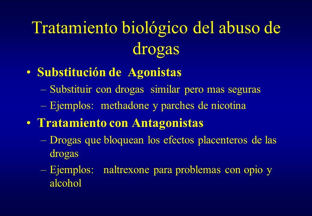 Tratamiento biológico del abuso de drogas Substitución de Agonistas –Substituir con drogas similar pero mas seguras –Ejemplos: methadone y parches de