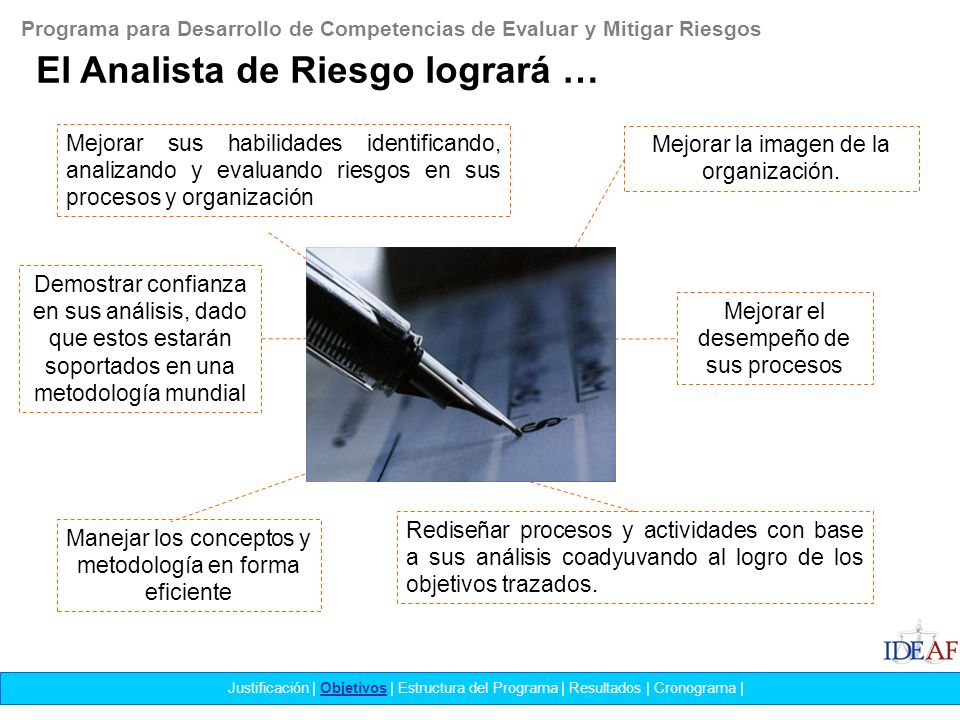 El Analista de Riesgo logrará … Justificación | Objetivos | Estructura del Programa | Resultados | Cronograma | Rediseñar procesos y actividades con b
