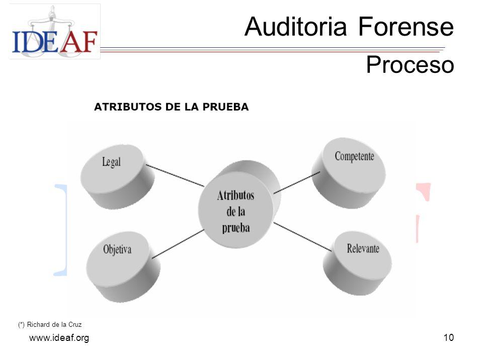 www.ideaf.org10 Auditoria Forense Proceso (*) Richard de la Cruz