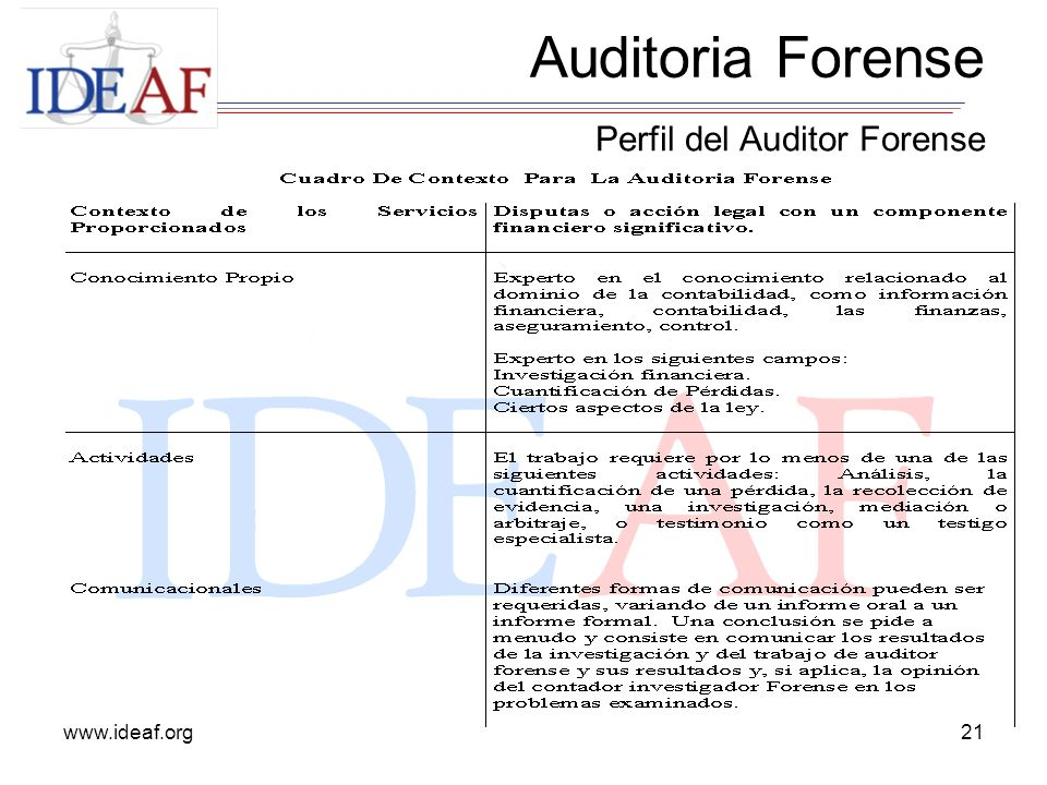 www.ideaf.org21 Auditoria Forense Perfil del Auditor Forense
