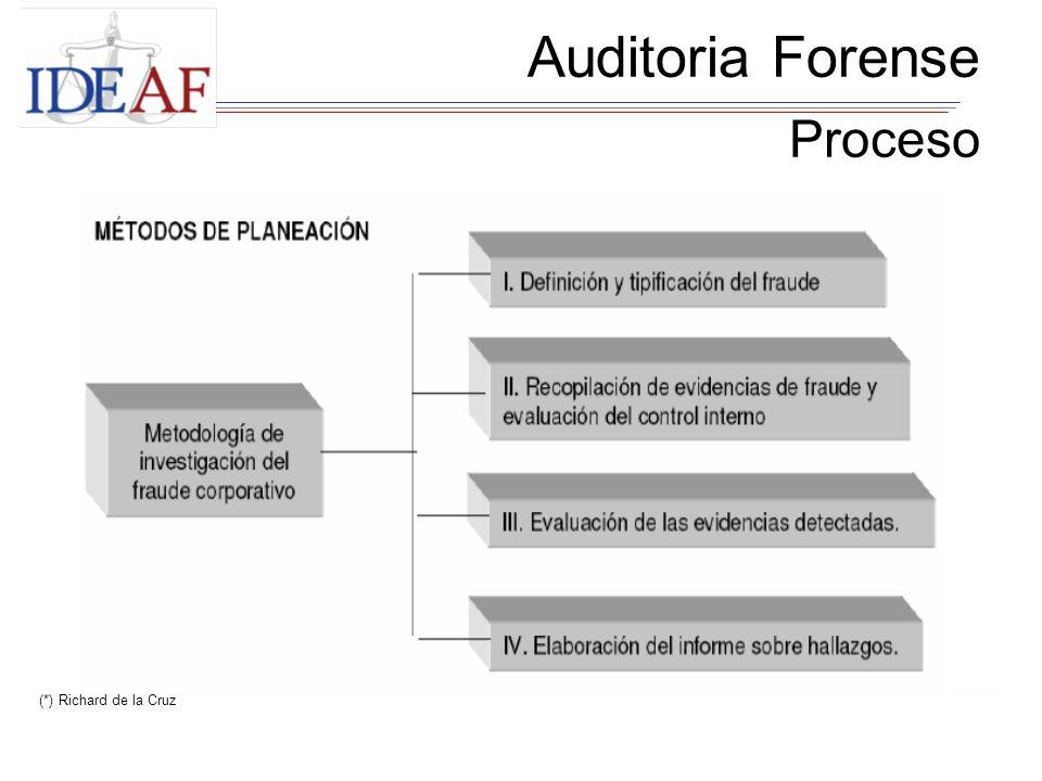 www.ideaf.org17 Auditoria Forense Diferencia con la Auditoria Tradicional