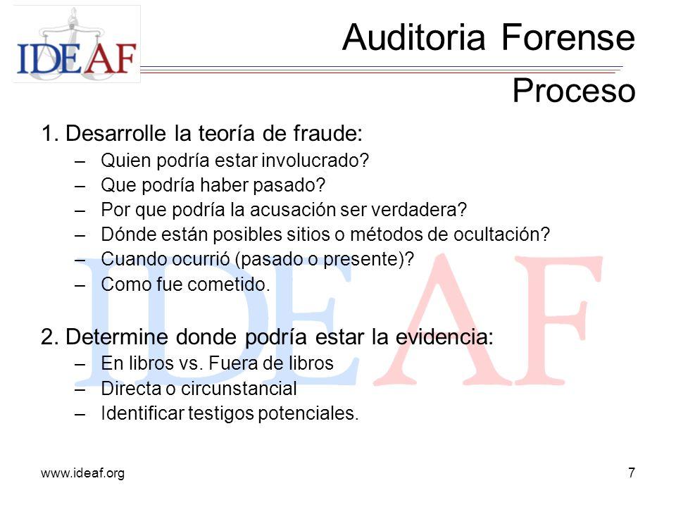 www.ideaf.org7 1. Desarrolle la teoría de fraude: – Quien podría estar involucrado? – Que podría haber pasado? – Por que podría la acusación ser verda