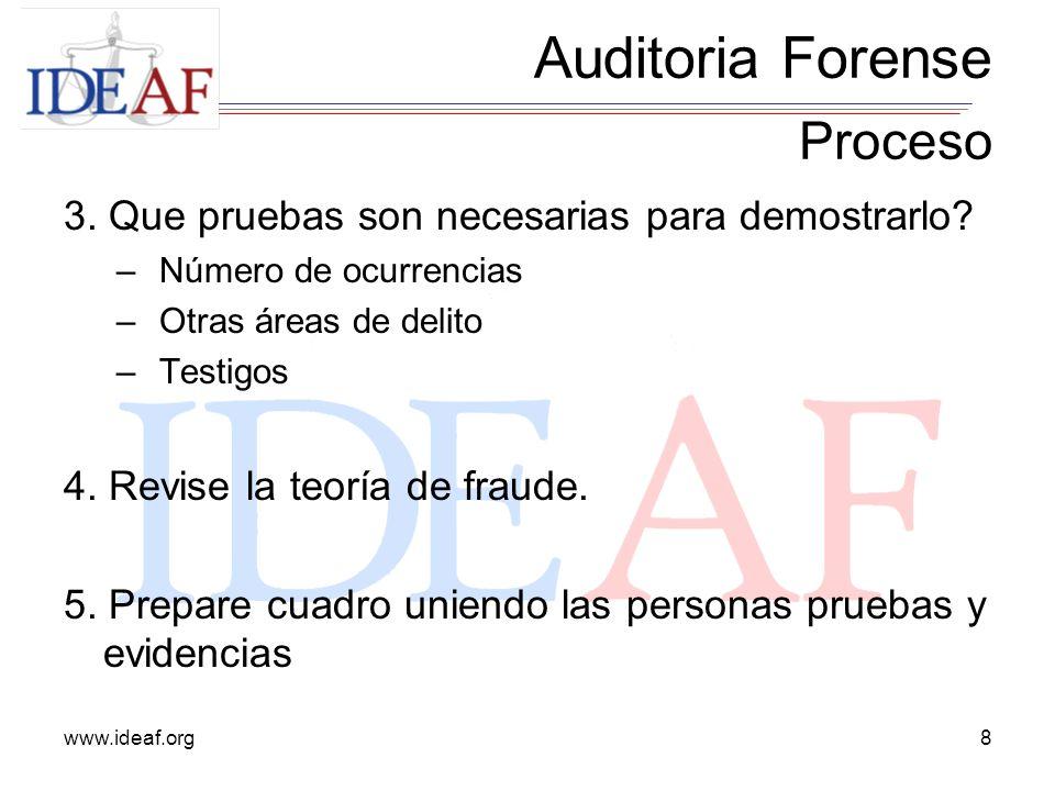 www.ideaf.org19 EL PERFIL DEL AUDITOR FORENSE: En adición a los conocimientos de contabilidad y auditoría habituales, para la formación del auditor forense se debe incluir aspectos de investigación legal y formación jurídica, con énfasis en la recolección de pruebas y evidencias.
