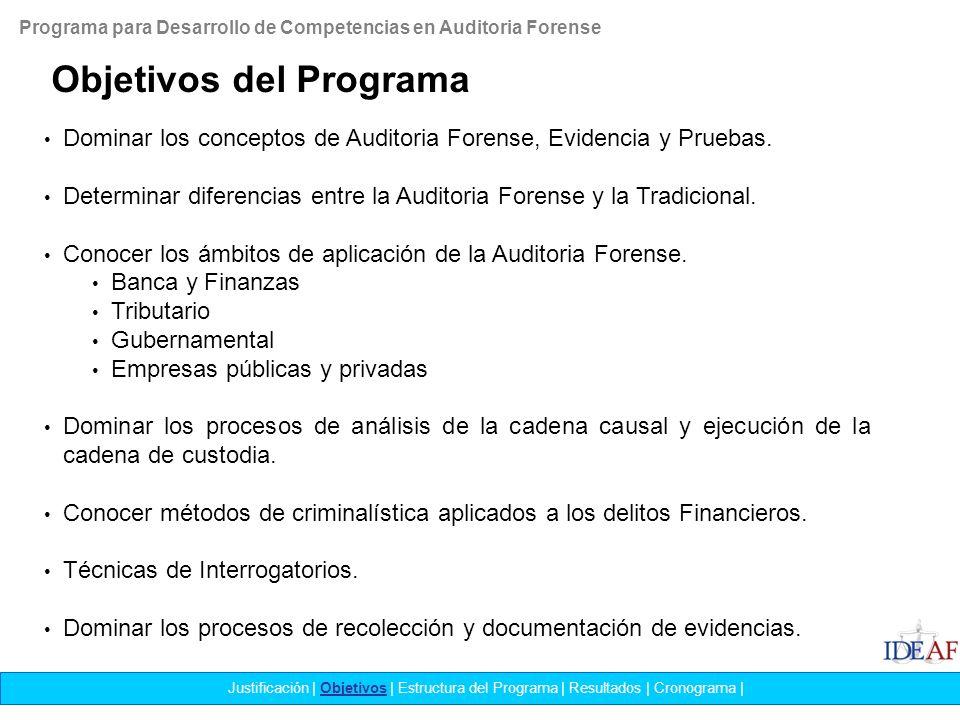 Objetivos del Programa Dominar los conceptos de Auditoria Forense, Evidencia y Pruebas. Determinar diferencias entre la Auditoria Forense y la Tradici