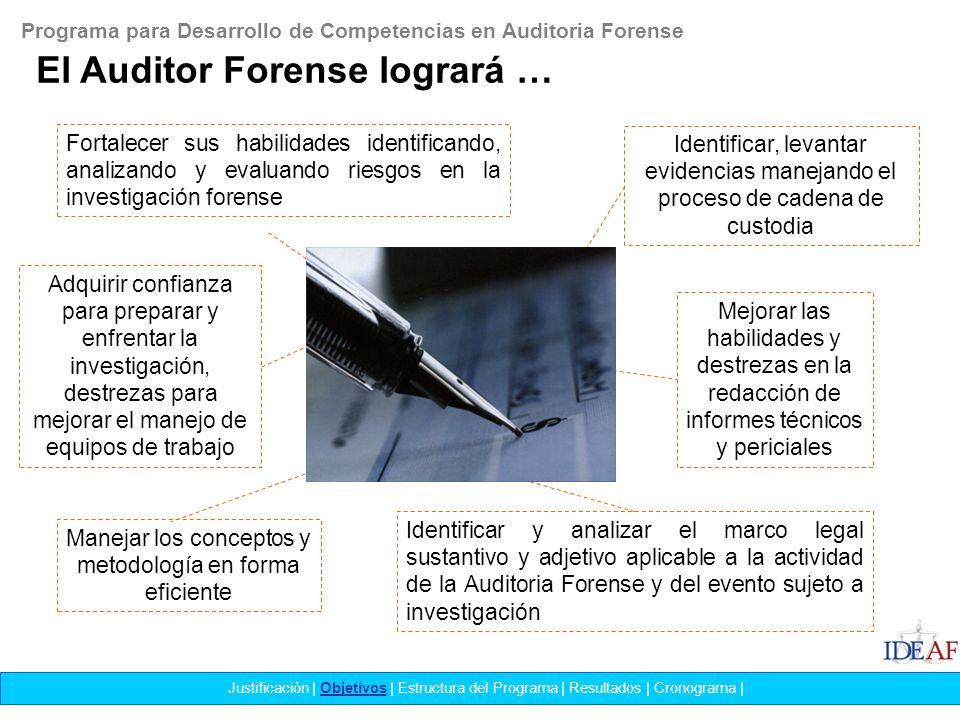 El Auditor Forense logrará … Justificación | Objetivos | Estructura del Programa | Resultados | Cronograma | Identificar y analizar el marco legal sus
