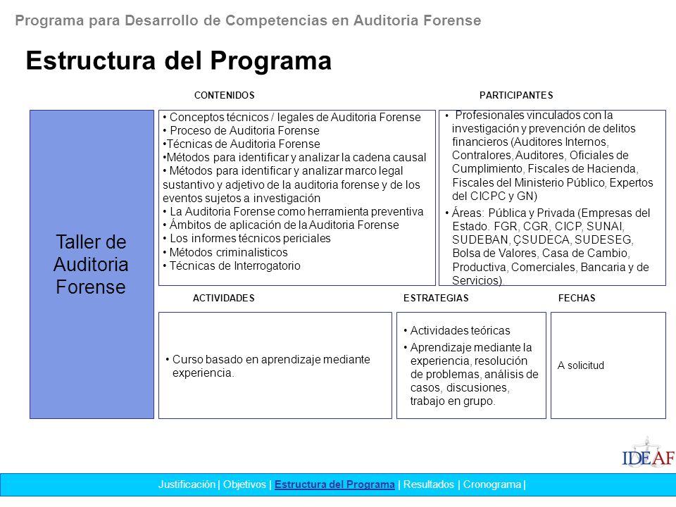 Estructura del Programa Justificación | Objetivos | Estructura del Programa | Resultados | Cronograma | Taller de Auditoria Forense Conceptos técnicos