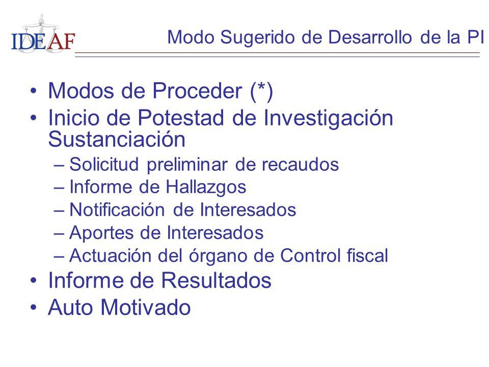 Modos de Proceder (*) Inicio de Potestad de Investigación Sustanciación –Solicitud preliminar de recaudos –Informe de Hallazgos –Notificación de Inter