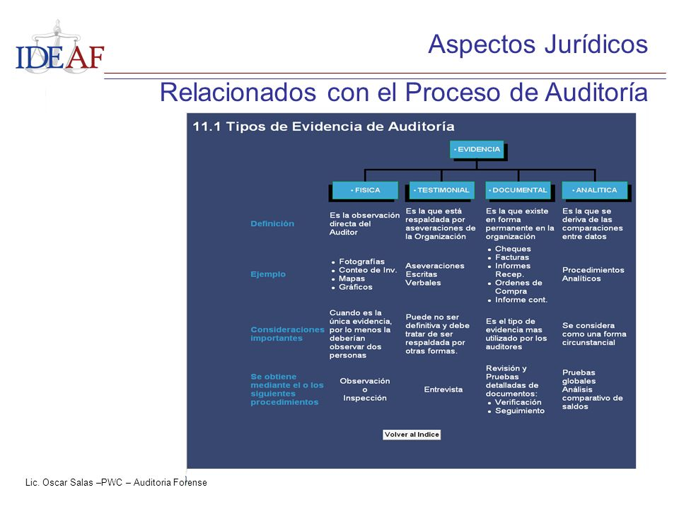 Aspectos Jurídicos Relacionados con el Proceso de Auditoría Lic. Oscar Salas –PWC – Auditoria Forense