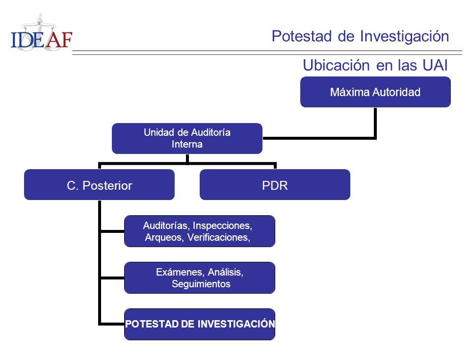 Potestad de Investigación Máxima Autoridad Unidad de Auditoría Interna C. Posterior Auditorías, Inspecciones, Arqueos, Verificaciones, Exámenes, Análi
