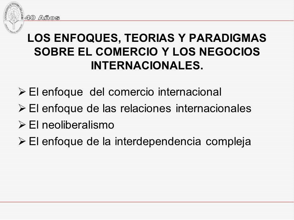 LOS ENFOQUES, TEORIAS Y PARADIGMAS SOBRE EL COMERCIO Y LOS NEGOCIOS INTERNACIONALES.