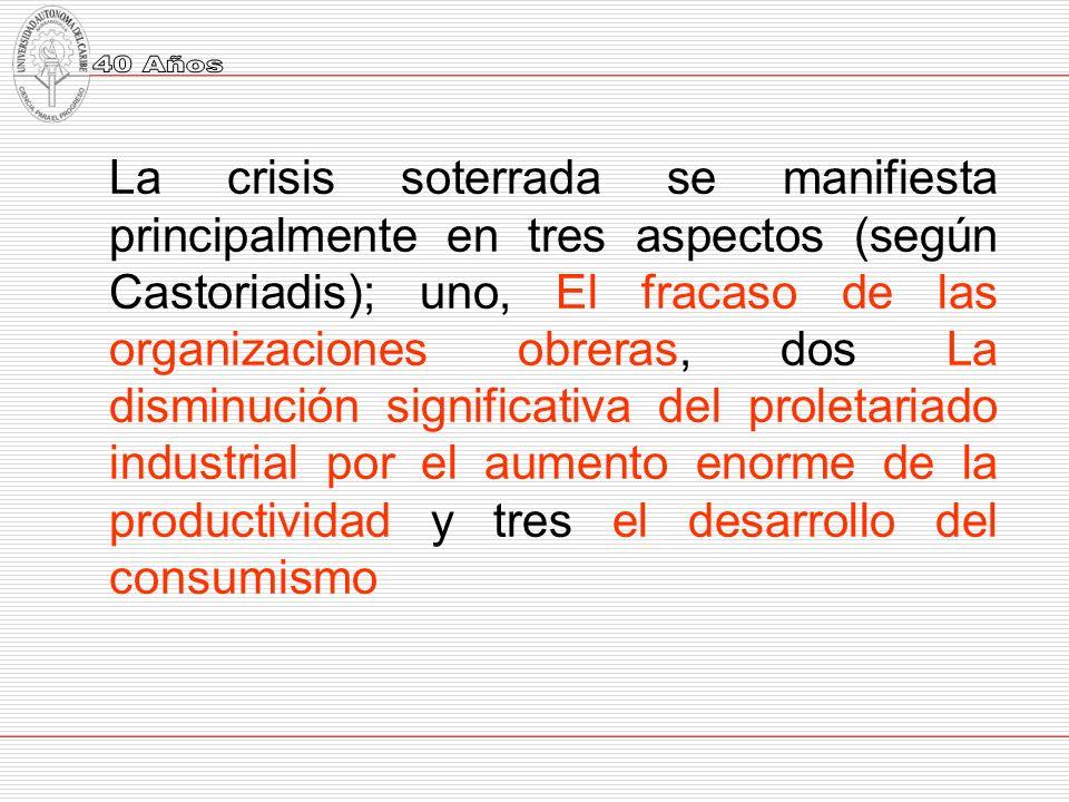 La crisis soterrada se manifiesta principalmente en tres aspectos (según Castoriadis); uno, El fracaso de las organizaciones obreras, dos La disminución significativa del proletariado industrial por el aumento enorme de la productividad y tres el desarrollo del consumismo