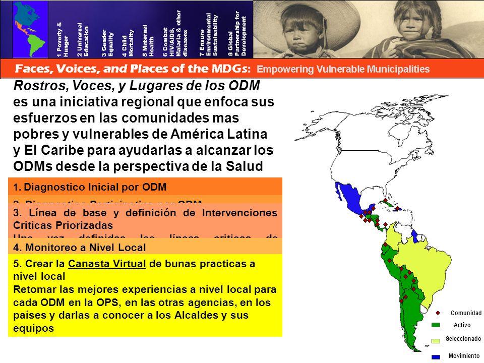 Rostros, Voces, y Lugares de los ODM es una iniciativa regional que enfoca sus esfuerzos en las comunidades mas pobres y vulnerables de América Latina