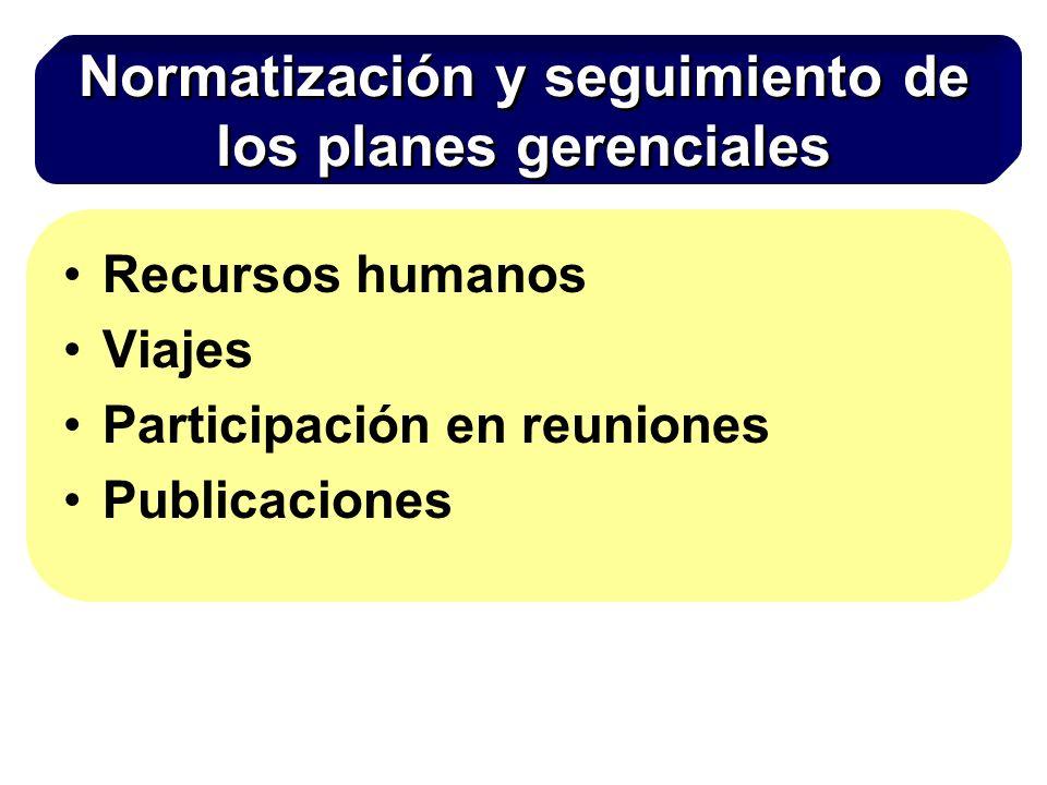 Normatización y seguimiento de los planes gerenciales Recursos humanos Viajes Participación en reuniones Publicaciones