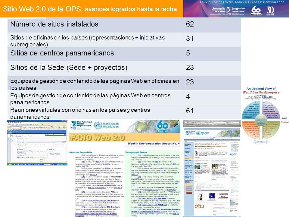Sitio Web 2.0 de la OPS: avances logrados hasta la fecha Número de sitios instalados ….