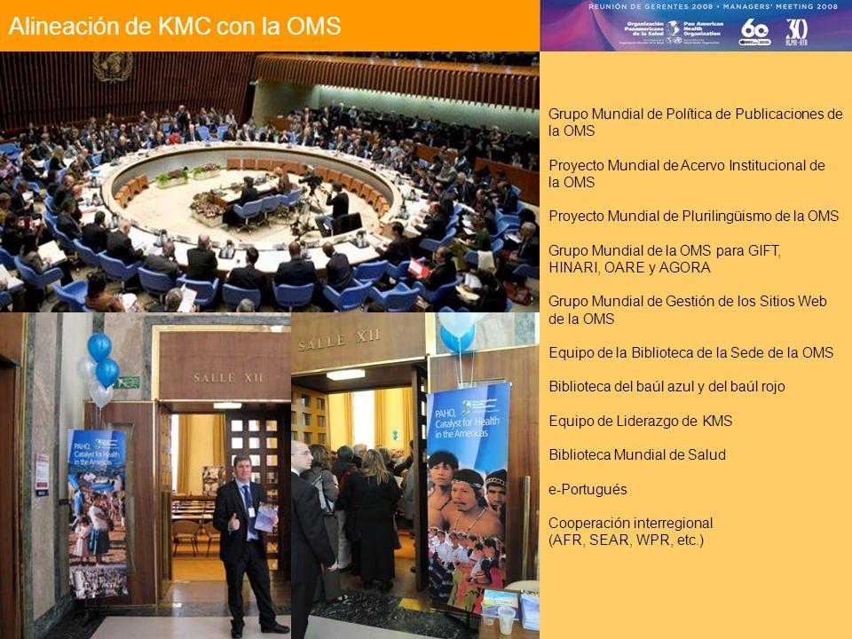 Alineación de KMC con la OMS Grupo Mundial de Política de Publicaciones de la OMS Proyecto Mundial de Acervo Institucional de la OMS Proyecto Mundial de Plurilingüismo de la OMS Grupo Mundial de la OMS para GIFT, HINARI, OARE y AGORA Grupo Mundial de Gestión de los Sitios Web de la OMS Equipo de la Biblioteca de la Sede de la OMS Biblioteca del baúl azul y del baúl rojo Equipo de Liderazgo de KMS Biblioteca Mundial de Salud e-Portugués Cooperación interregional (AFR, SEAR, WPR, etc.)
